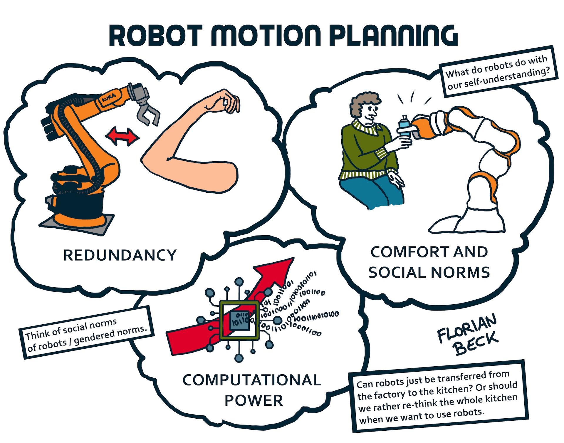 BECKrobotmotionplanning v2
