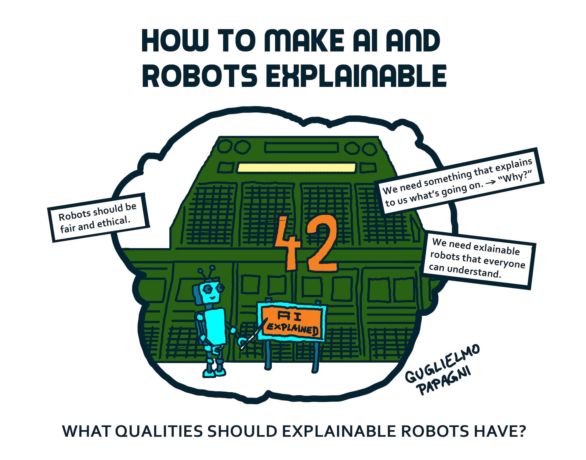 PAPAGNIexplainable Robots v2